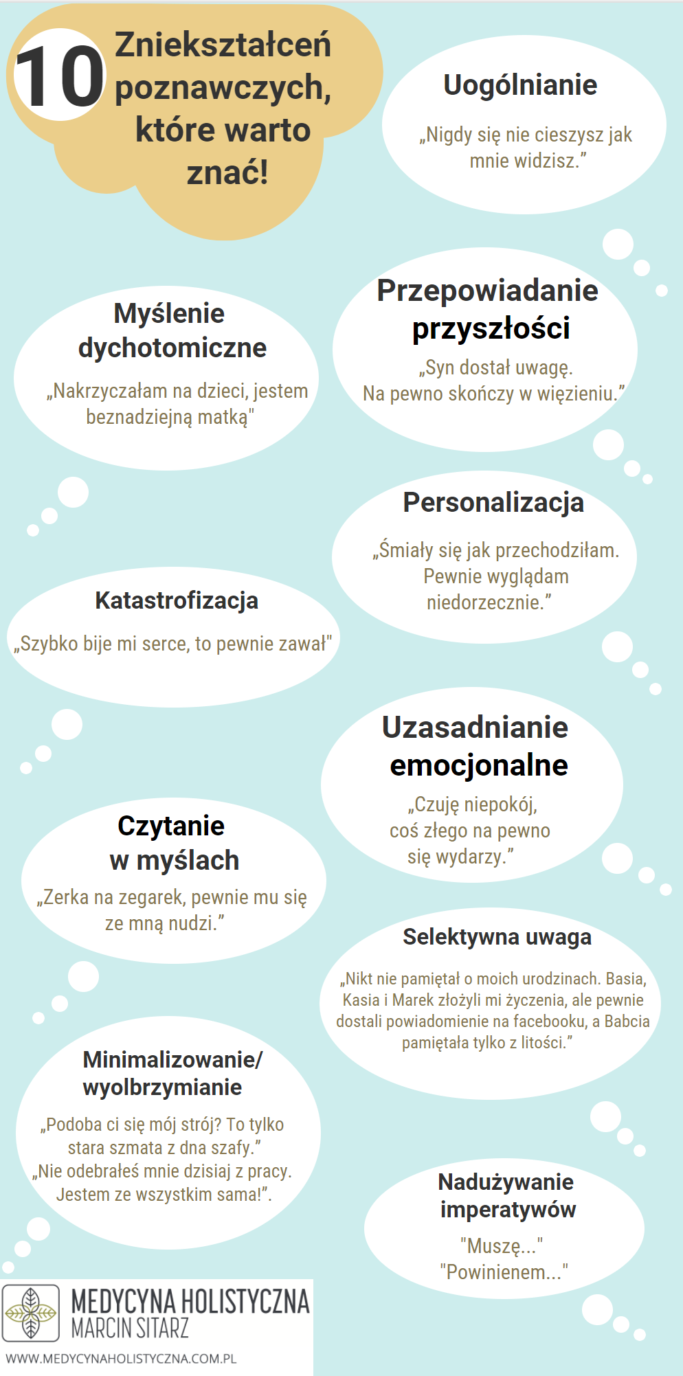 Zniekształcenia poznawcze infografika