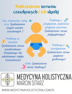 podrażnienie nerwów czaszkowych skutki porodu