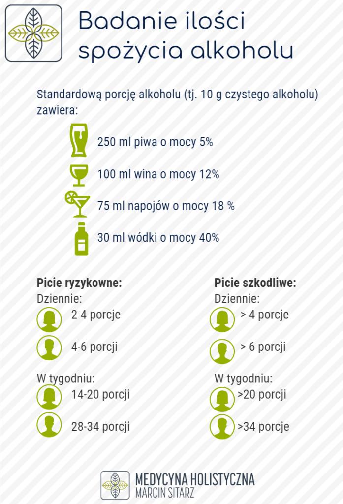 Badanie ilości spożywanego alkoholu, alkohol porcja standardowa