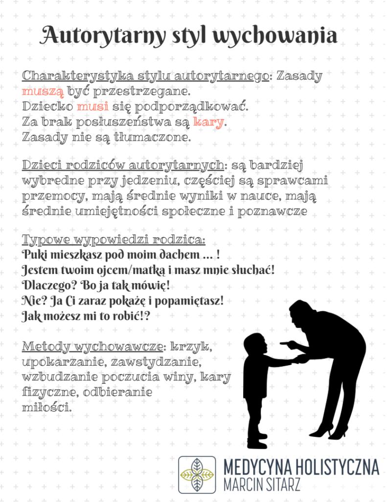 Autorytarny styl wychowania