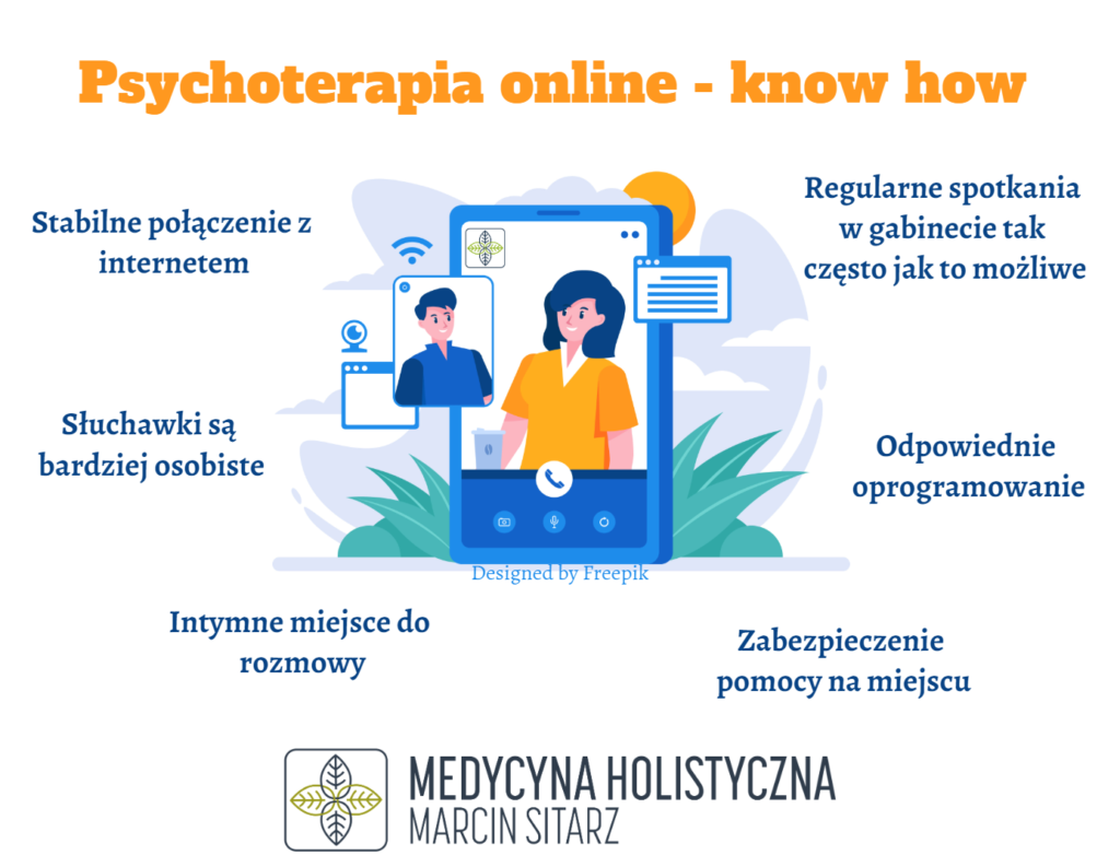 Psychoterapia online know how